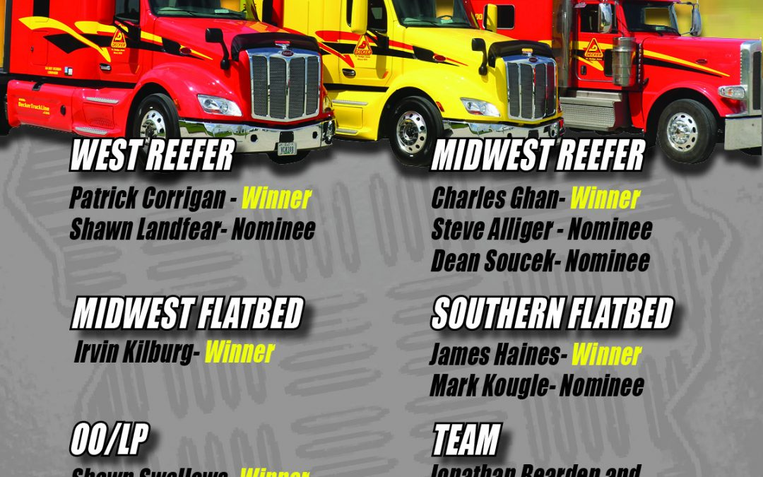 2019 June Drivers of the Month (7/22/2019)